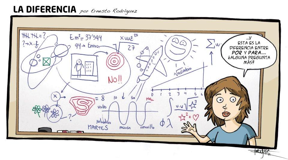 Преподаватель испанского (Por y para)